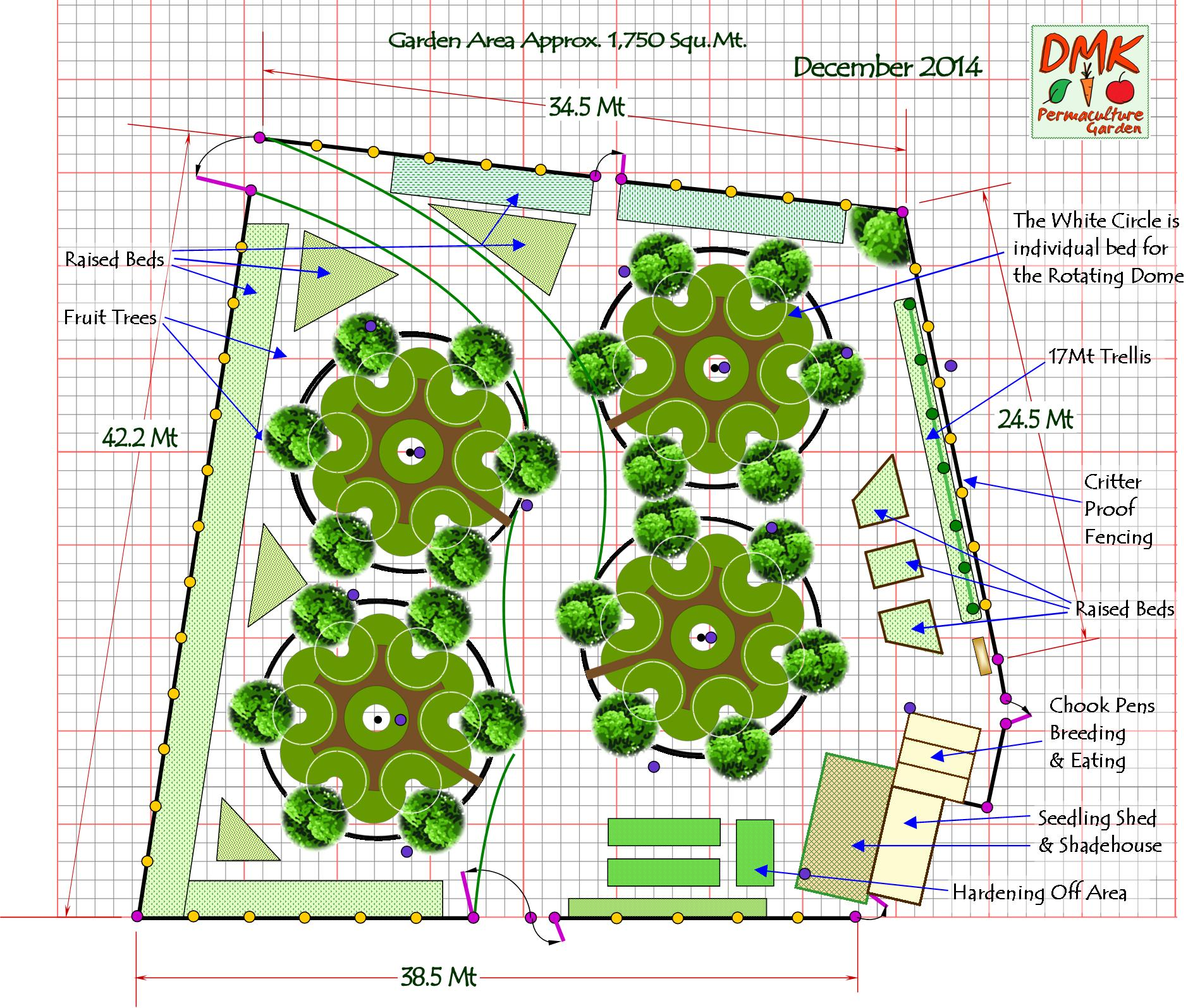 Dmk permaculture permaculture mandala garden chicken for Garden layout design